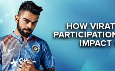 How Virat Kohli's Participation could Impact IPL 2020